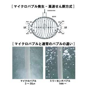 マイクロバブル発生装置3